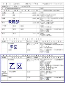 登記簿の乙区